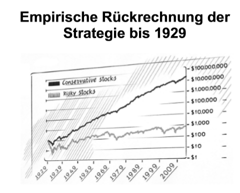 empirische-rueckrechnung