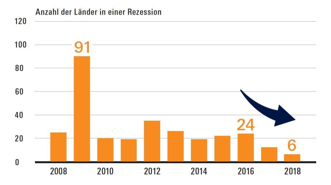 Der Druck im Kessel steigt: 5 aussagekräftige Charts, die Anleger ...