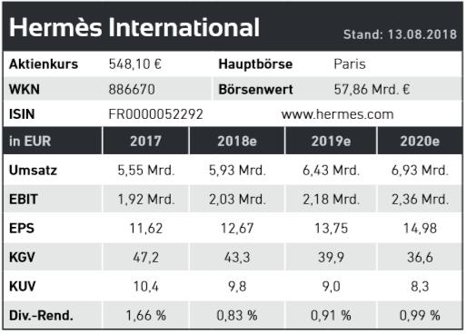 hermes-info