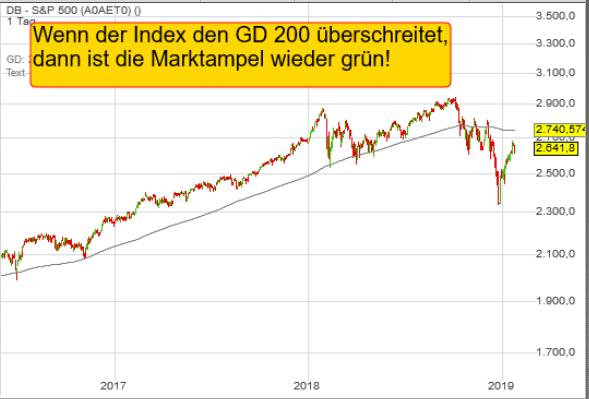 marktampelsundp