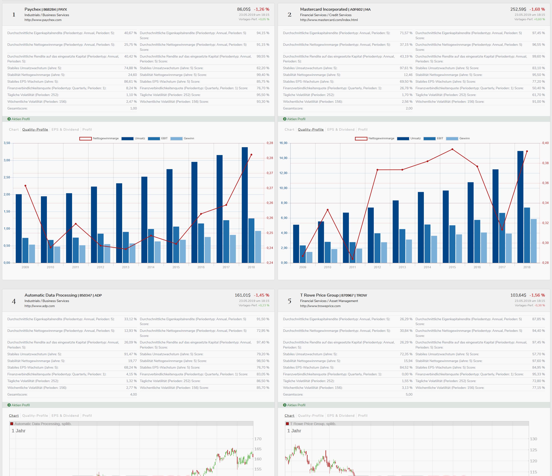 treffermenge-high-quality-stocks