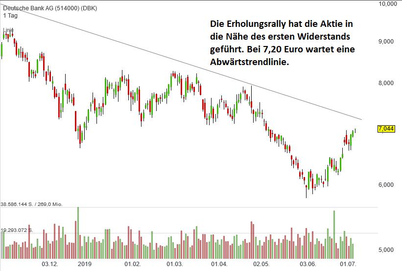 deutschebankjuli2019