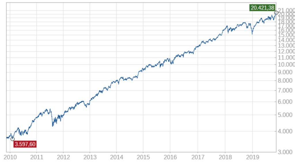 traderfox-high-quality-stocks-alpha-selection